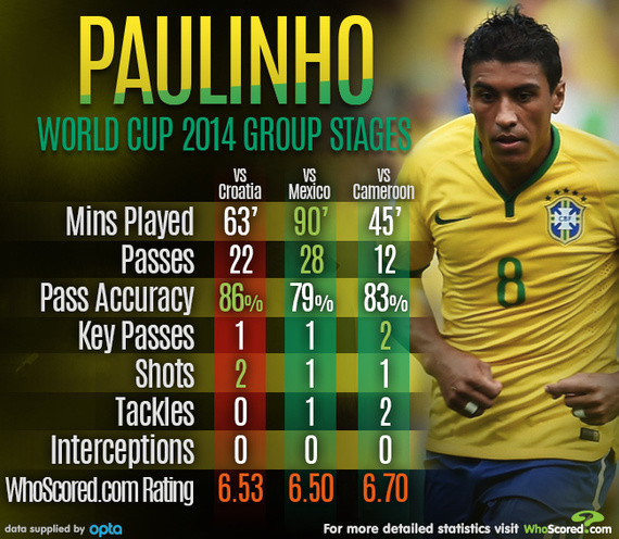 2014-06-26-2014_6_Paulinho.jpg