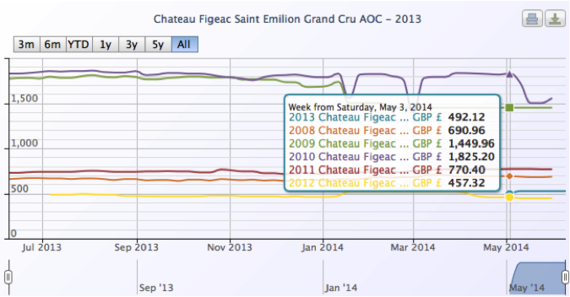 2014-06-30-Figeac.png