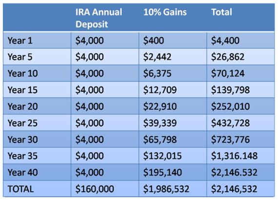 2014-06-30-SavingsVsInvesting.png