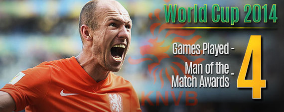 2014-07-01-2014_6_RobbenTopimage.jpg