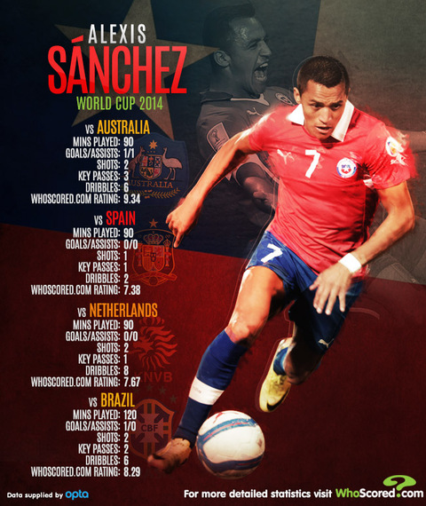 2014-07-01-2014_7_Sanchez.jpg