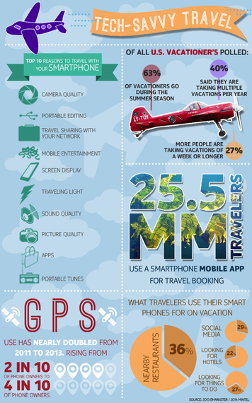2014-07-01-TRAVELMOREINFOGRAPHIC9.JPG