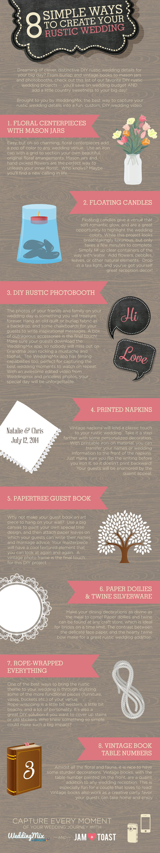 2014-07-02-20140630rusticweddinginfographic550.jpg