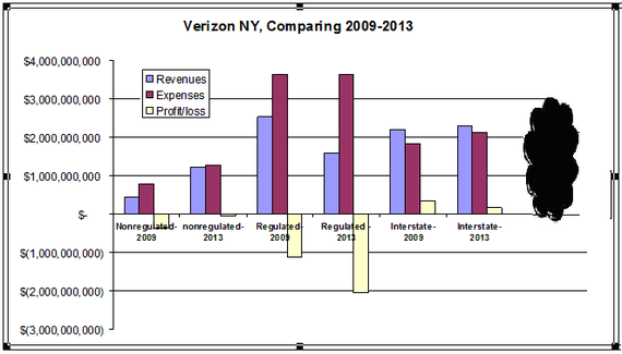 2014-07-02-Verizon20092013.png
