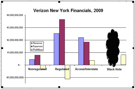 2014-07-02-Verizonblackhole2009.png