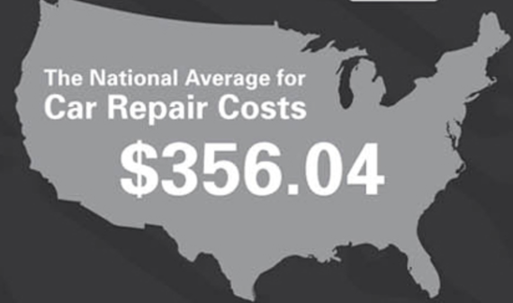 Know How to Recognize an Accurate Auto Repair Estimate | HuffPost