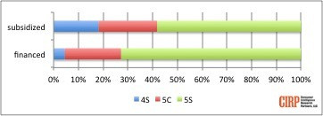2014-07-03-chart.jpg