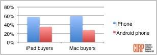 2014-07-03-chart1.jpg