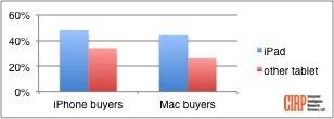 2014-07-03-chart2.jpg