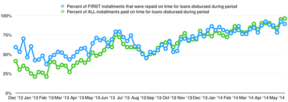 2014-07-03-graph.png