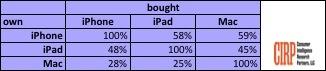 2014-07-03-table.jpg