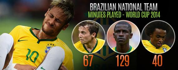2014-07-08-2014_7_NeymarHeader.jpg