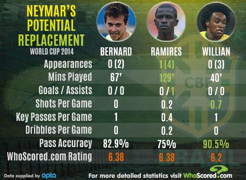 2014-07-08-2014_7_NeymarReplacements2.jpg