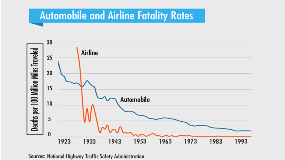 2014-07-08-autoairlinesafety.png