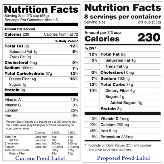 2014-07-09-FoodLabels.currentrevised.jpg