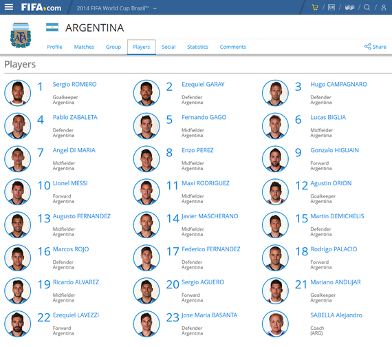 2014-07-09-argentina_roster_worldcup.png