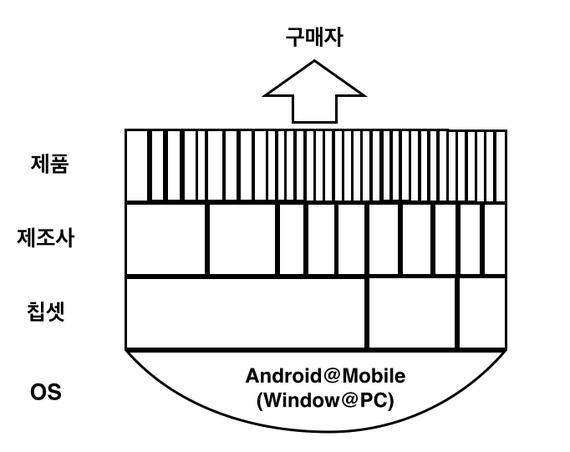 2014-07-09-smartphone_eco.jpg