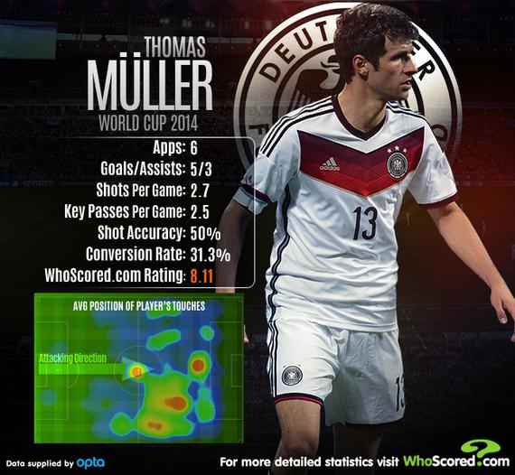 2014-07-10-2014_7_Muller.jpg