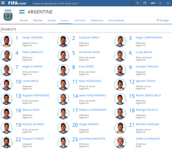 2014-07-10-HuffingtonPostFIFAArgentinaJuly102014.png