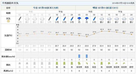 2014-07-10-largetenki2.jpg