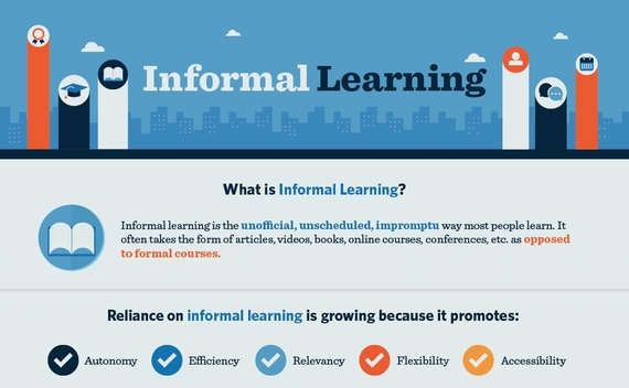 2014-07-12-InformalLearningInfographic0.jpg