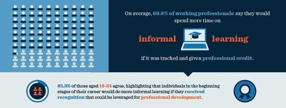2014-07-12-InformalLearningInfographic3.jpg