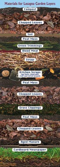 2014-07-16-LasagnaCompostingJumpstartYourGardenwithEaseviaGreenCycleronHometalk.jpg