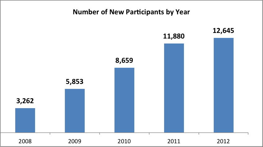2014-07-18-Graph1.png