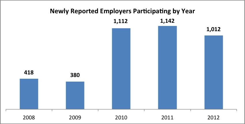 2014-07-18-Graph2.png