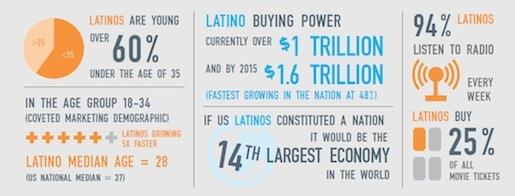2014-07-21-LatinoPower.jpg