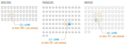 2014-07-21-Producers.jpg