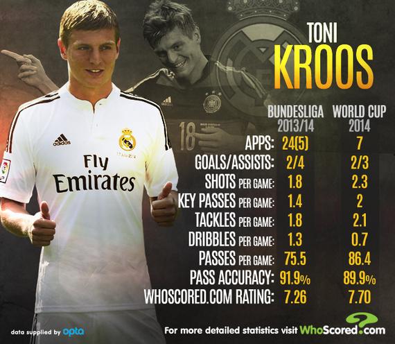 2014-07-22-2014_7_Kroos.jpg