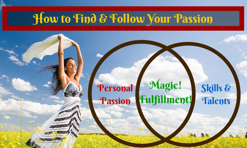 2014-07-22-FollowingPassion.png
