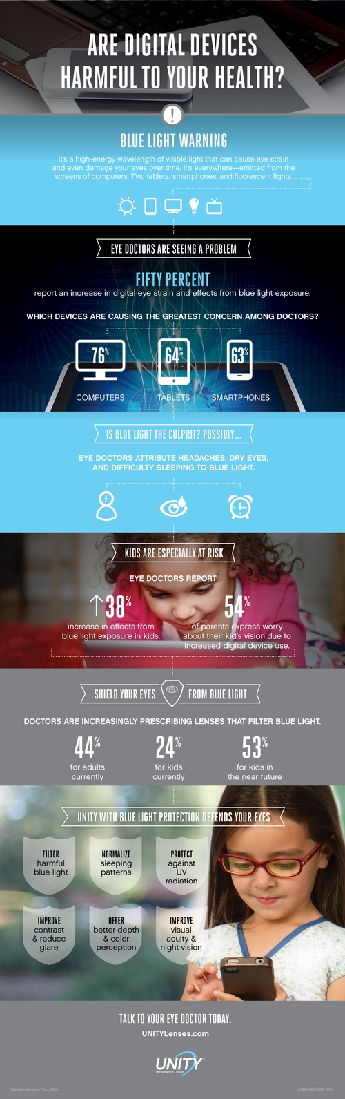 2014-07-23-20140710BlueLightInfographic_HighResFINAL.jpg