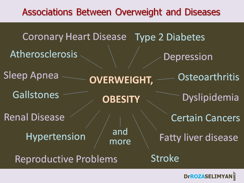 essay on obesity is the root cause of all disease Obesity is main reason that did not anyone to work in perfect timing because there is no timing of workout for those the root cause of all disease when it comes to the number of obese people in any country then pakistan is ranked at the 9th spot if you are fat from childhood then it is expected.