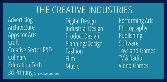 2014-07-25-creativeindustries.jpeg