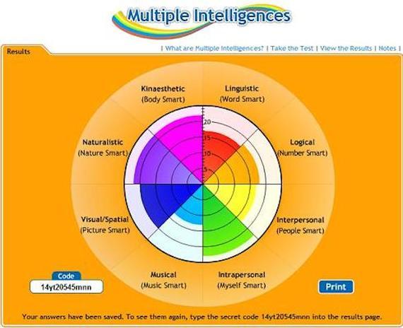 2014-07-25-multipleintelligence.jpg