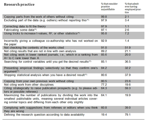 2014-07-25-researchpractice.png