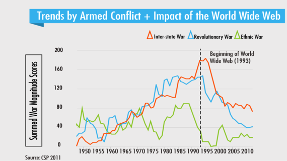 2014-07-29-armedconflictwww.png