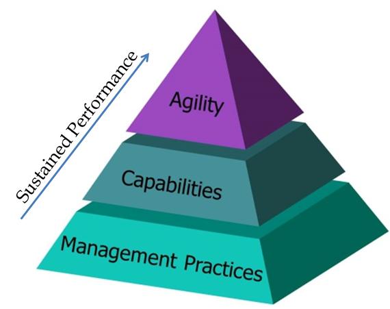 2014-07-29-pyramid.png