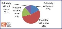 2014-07-31-chart2.jpg