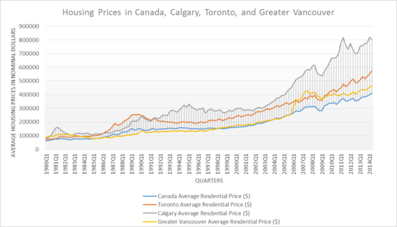 2014-07-31-housingprices.png