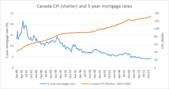 2014-07-31-mortgage.png