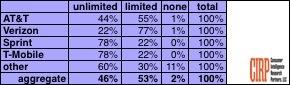 2014-07-31-table1.jpg