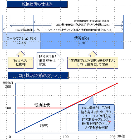 2014-08-01-hirofumitanaka14080116.32.17.png