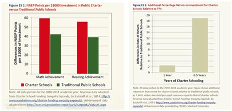 2014-08-12-graphs1.png