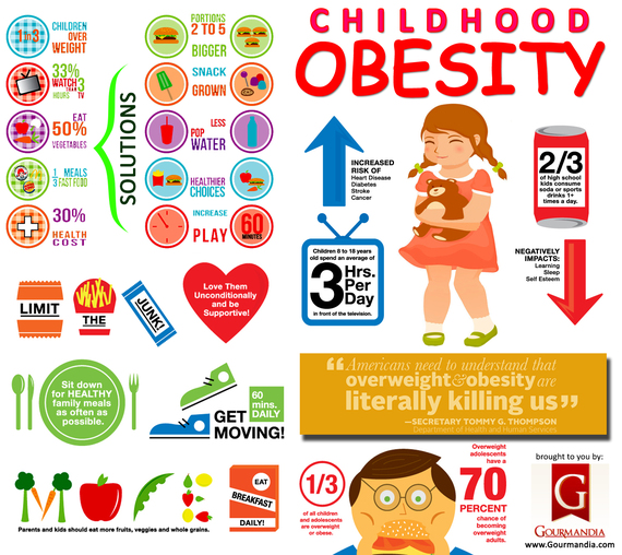 2014-08-14-childhoodobesity.jpg