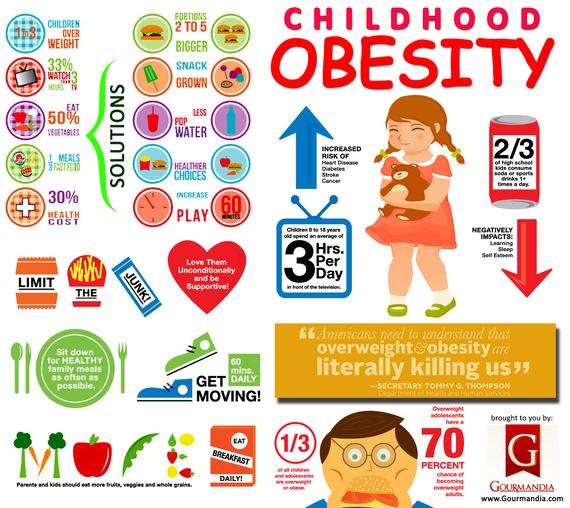 2014-08-14-childhoodobesity.jpg