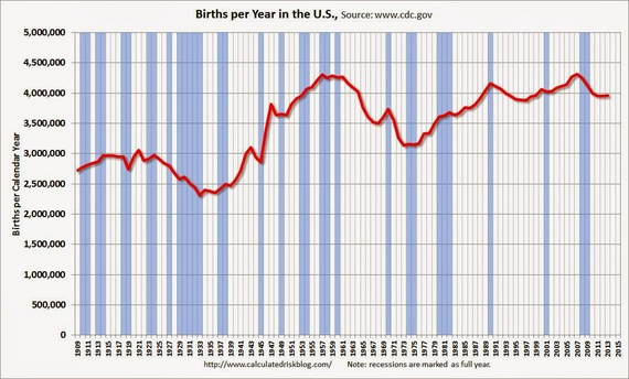 2014-08-15-births.jpg