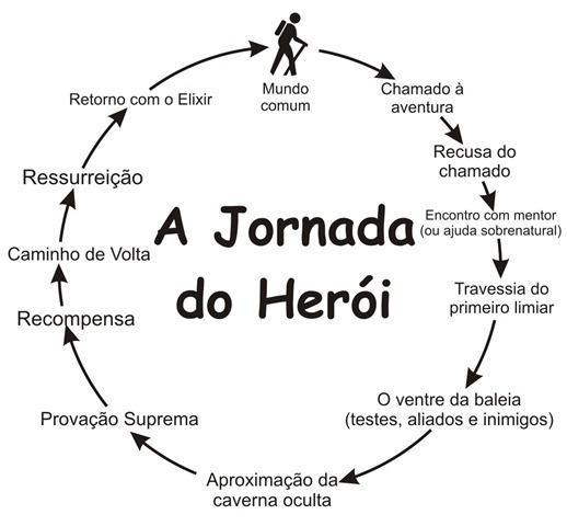 2014-08-18-JornadadoHeroi.jpg